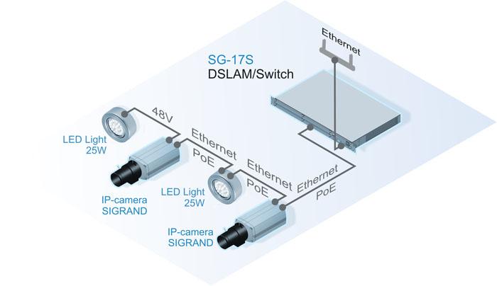 Схемы уличного видеонаблюдения для одной камеры